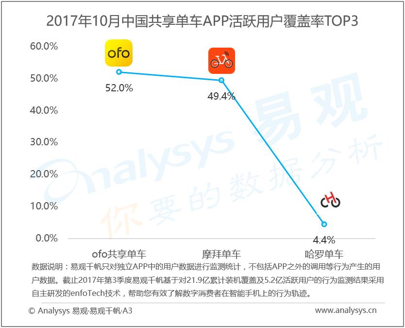 https://file1.analysys.cn/uploadcmsimages/20171128/15118548674621.png