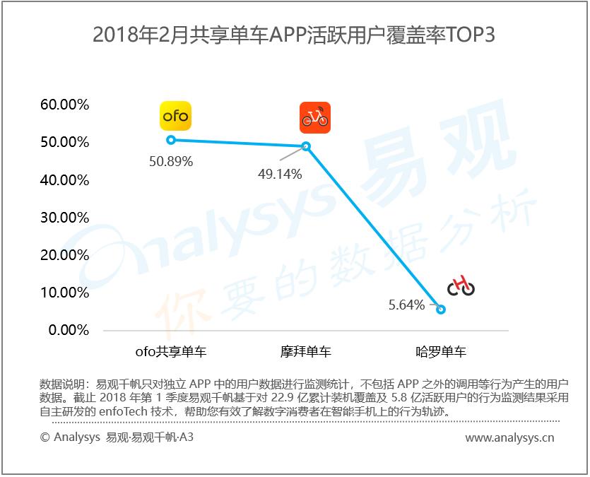 易观2月报告%20新闻稿最终版/1.png