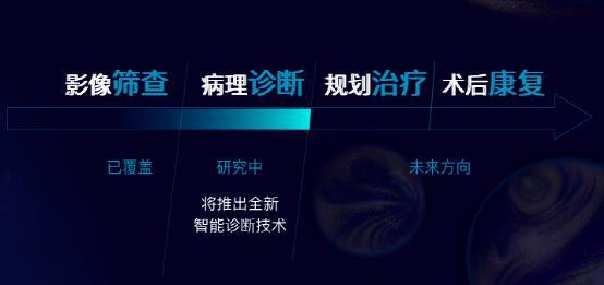 https://sh-preview-ftn.weiyun.com:8443/ftn_doc_abstract/7365d22213a4081453e24b1348cb6eece4cca44b/7365d22213a4081453e24b1348cb6eece4cca44b.files/file0003.jpg