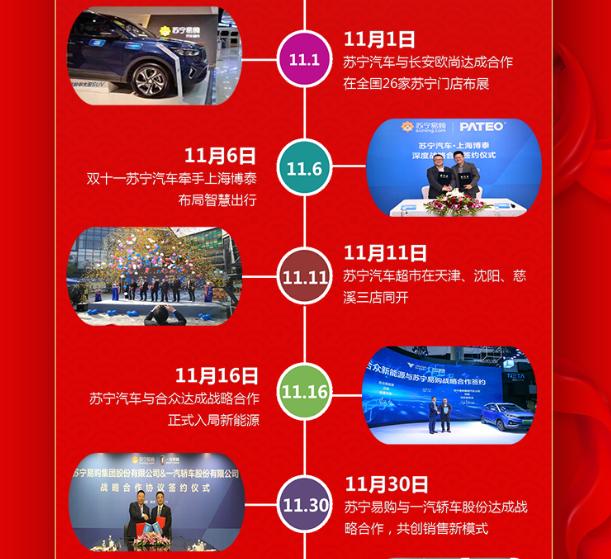 """018年苏宁汽车朋友圈有多大?北汽、一汽都在!"""""""