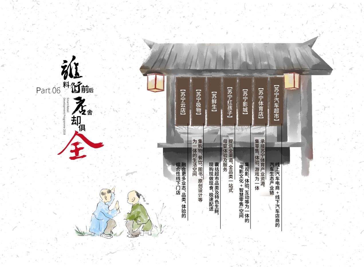 """智慧零售的""""江湖故事"""",八个秘籍详解苏宁2018万店大开发"""