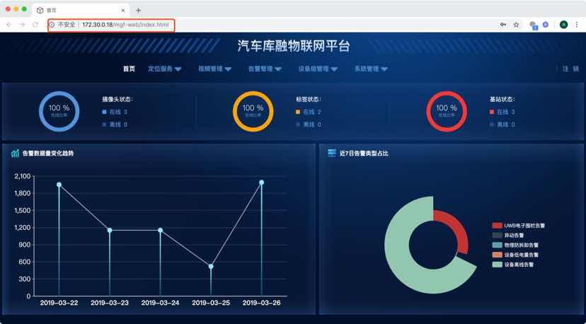 苏宁金融宣布上线区块链+物联网汽车库融平台