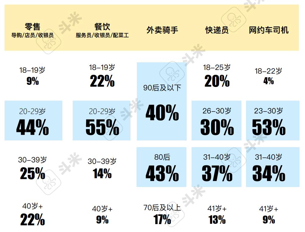 /Volumes/神经姐姐/斗米/稿件/6月/0624【互联网江湖】/11.png