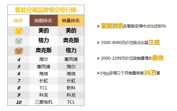 C://Users/14051171/Documents/SuningImFiles/sn14051171/picRec/201908/PCIM20190802T154643466Z3.png