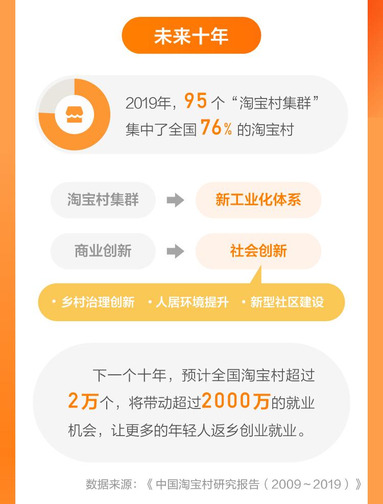 未命名:Users:suyongtong:Desktop:淘宝村短图4.jpg