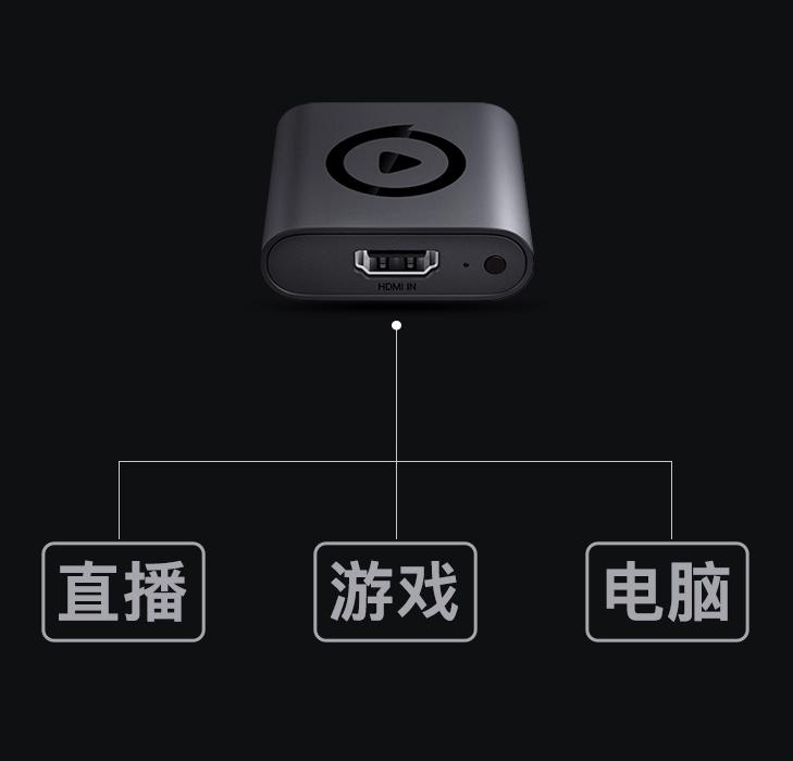 长图HDMI输入