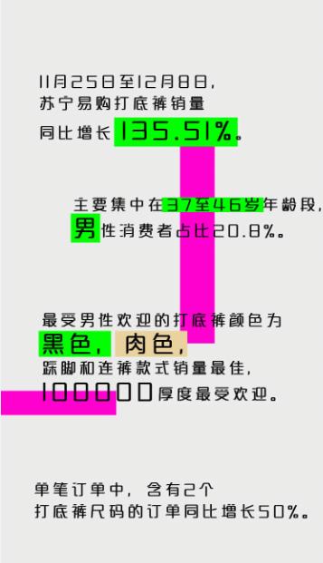 打底裤成北京爷儿们新宠,苏宁平台销量同比增长135.51%