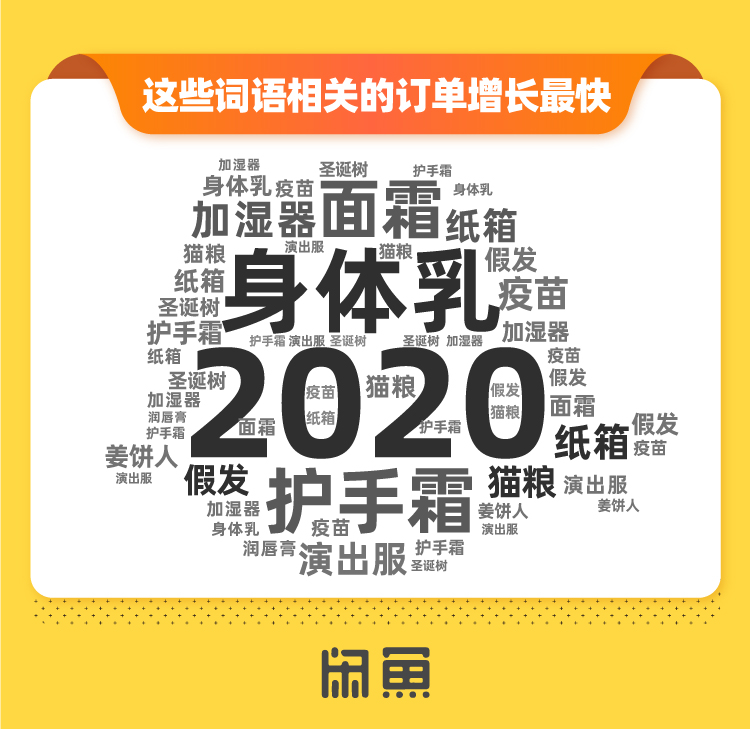 Macintosh HD:Users:yaoweijia:Documents:闲鱼12:2.jpg