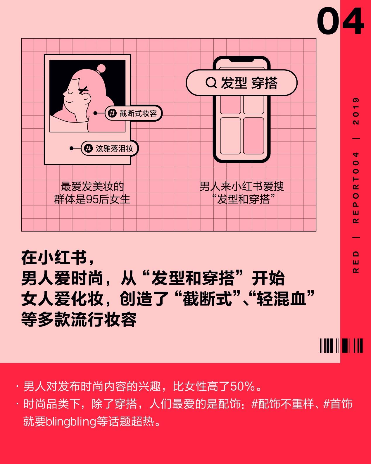 小红书发布《2019年小红书社区趋势报告》,揭示当代男女喜好差异有多大?