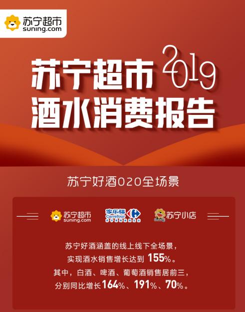 苏宁2019酒水消费报告:家乐福、飞天茅台酒、全场景成年度关键词