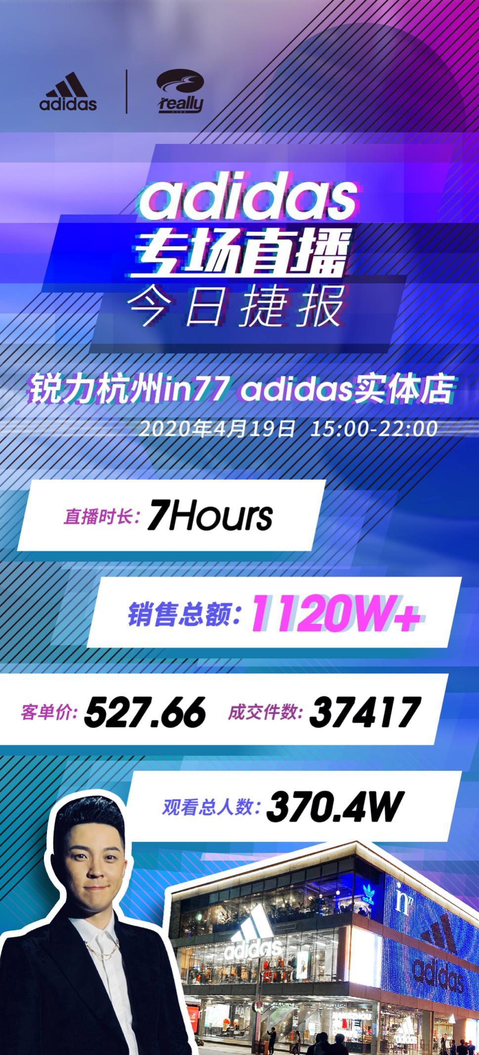 浙江最大阿迪达斯门店试水快手超级品牌日,单日卖货千万超最高月销售记录