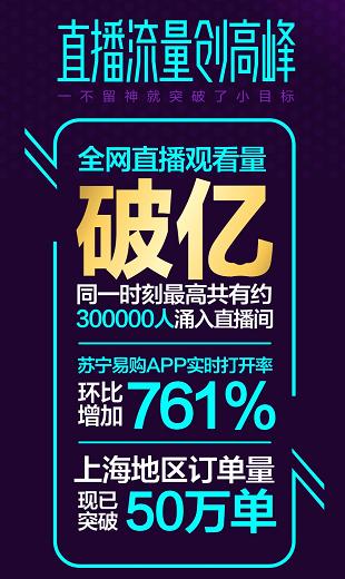 五五购物节为上海消费者补贴超百亿 苏宁直播间小Biu空调被抢空