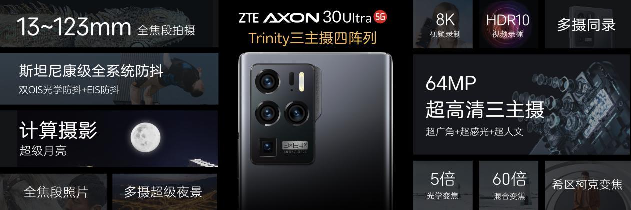配图4:Trinity三主摄四阵列融合影像系统