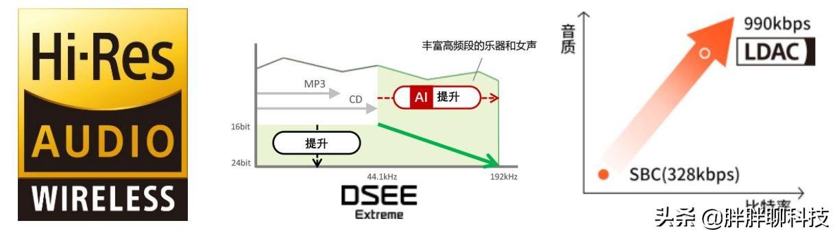 """索尼WF-1000XM4评测:音质降噪再进阶,这届""""降噪豆""""成了"""