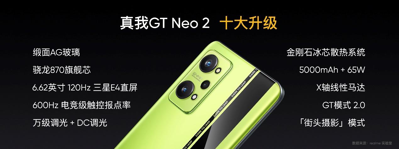 C:\Users\dell\Desktop\GT Neo2发布会图片版\GT Neo2鍙戝竷浼氬浘鐗囩増\GT Neo2鍙戝竷浼氬浘鐗囩増.145.jpeg