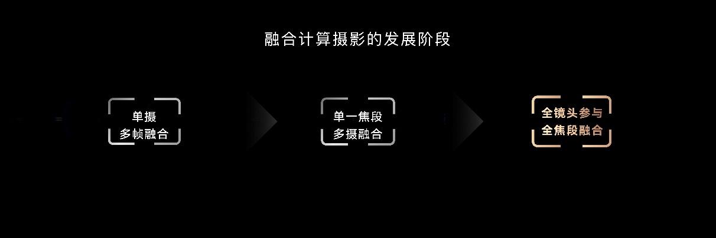 \\Mac\Home\Desktop\技术发布会-0922(修改版)\技术发布会-0922(修改版).019.jpeg
