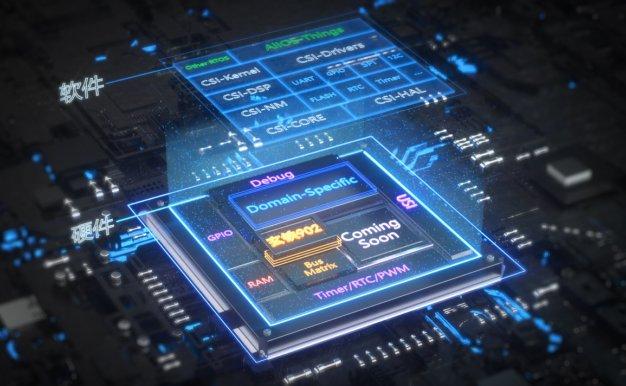 平头哥宣布开源MCU芯片平台,成为国内首家芯片平台开源企业
