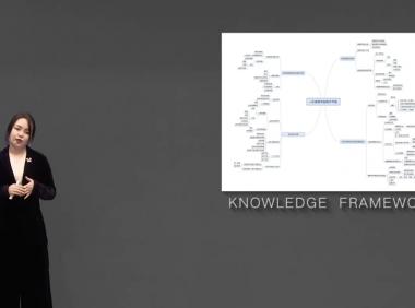 """学而思·爱智康亮相AAAI2021研讨会,展现""""AI+教育""""探索进展"""